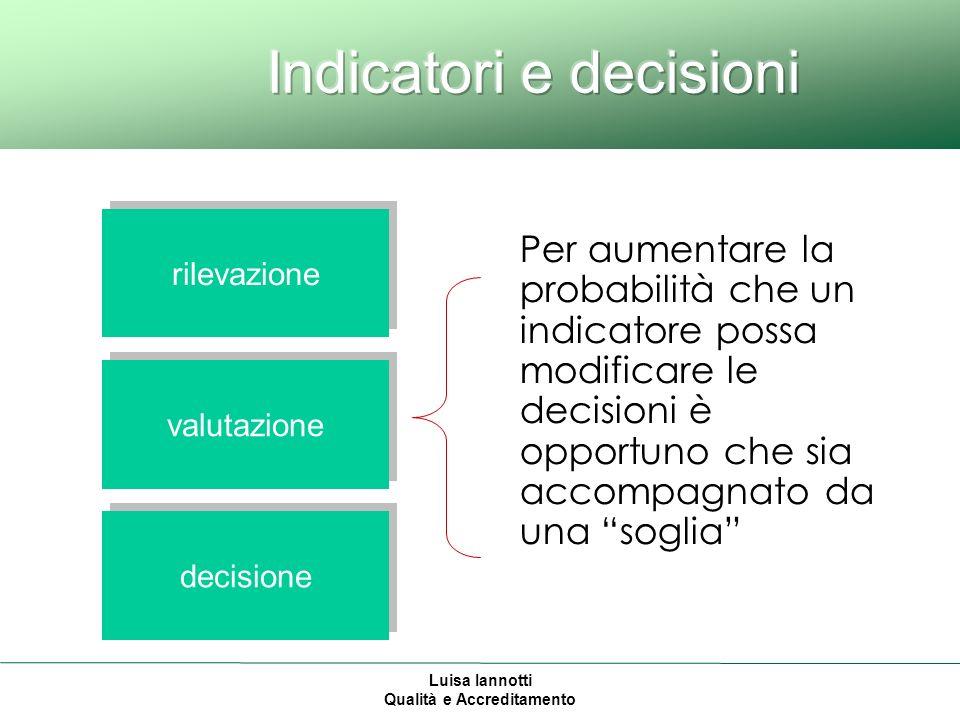 Luisa Iannotti Qualità e Accreditamento Per aumentare la probabilità che un indicatore possa modificare le decisioni è opportuno che sia accompagnato da una soglia rilevazione valutazione decisione