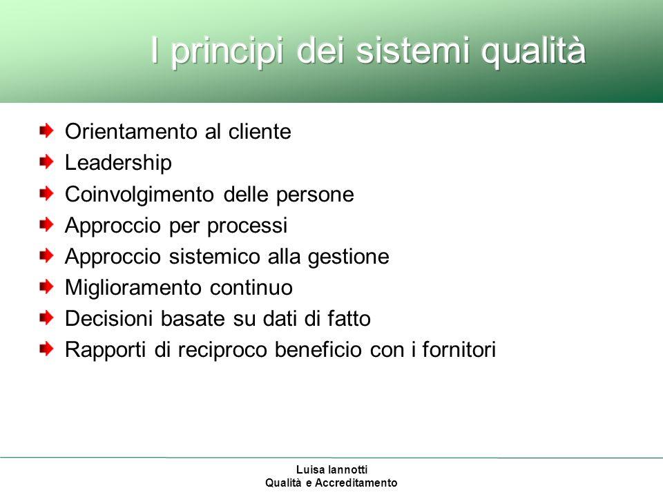 Luisa Iannotti Qualità e Accreditamento Procedure Indicatori Audit Segnalazione eventi indesiderati Questionari …