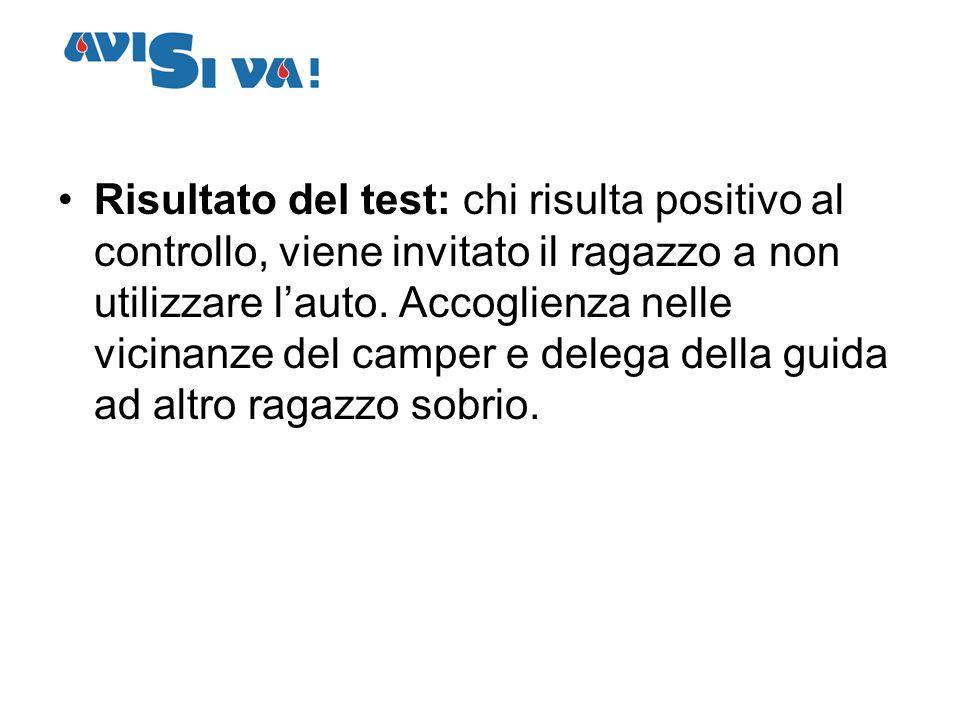 Risultato del test: chi risulta positivo al controllo, viene invitato il ragazzo a non utilizzare lauto. Accoglienza nelle vicinanze del camper e dele