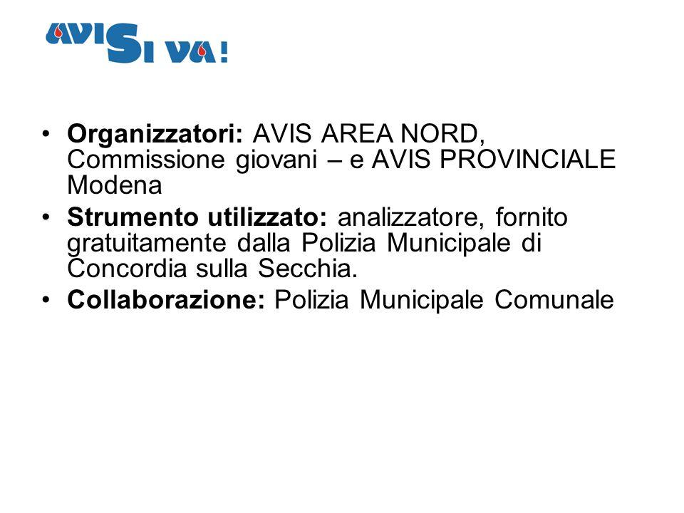 Organizzatori: AVIS AREA NORD, Commissione giovani – e AVIS PROVINCIALE Modena Strumento utilizzato: analizzatore, fornito gratuitamente dalla Polizia