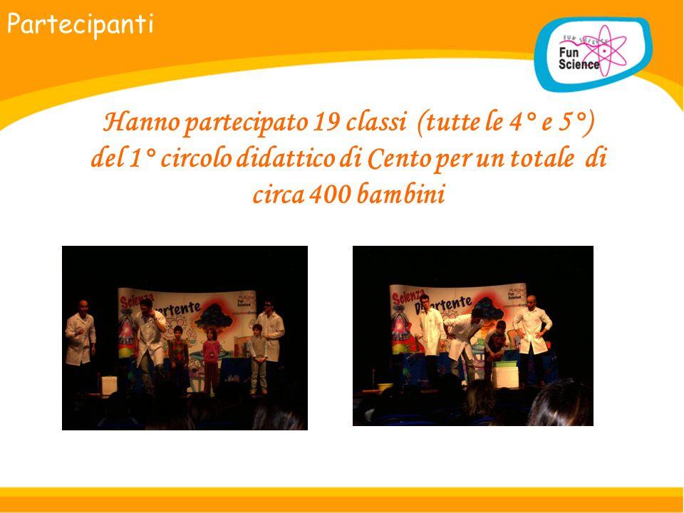 Partecipanti Hanno partecipato 19 classi (tutte le 4° e 5°) del 1° circolo didattico di Cento per un totale di circa 400 bambini