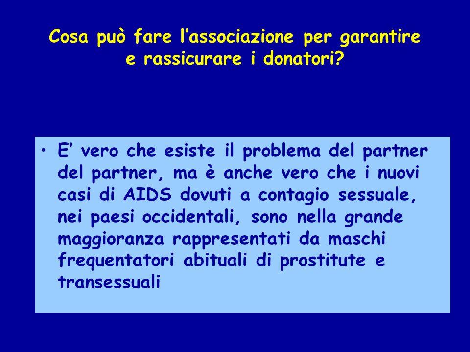 Cosa può fare lassociazione per garantire e rassicurare i donatori.