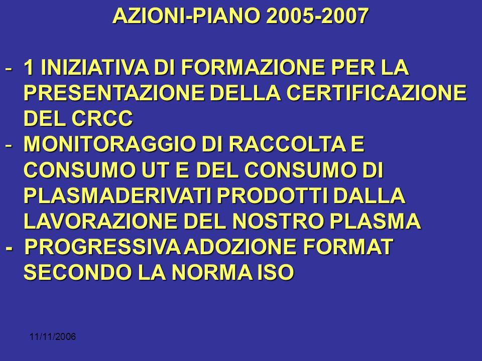 11/11/2006 AZIONI-PIANO 2005-2007 -1 INIZIATIVA DI FORMAZIONE PER LA PRESENTAZIONE DELLA CERTIFICAZIONE DEL CRCC -MONITORAGGIO DI RACCOLTA E CONSUMO UT E DEL CONSUMO DI PLASMADERIVATI PRODOTTI DALLA LAVORAZIONE DEL NOSTRO PLASMA - PROGRESSIVA ADOZIONE FORMAT SECONDO LA NORMA ISO