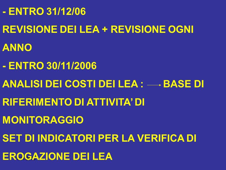 11/11/2006 - ENTRO 31/12/06 REVISIONE DEI LEA + REVISIONE OGNI ANNO - ENTRO 30/11/2006 ANALISI DEI COSTI DEI LEA : BASE DI RIFERIMENTO DI ATTIVITA DI MONITORAGGIO SET DI INDICATORI PER LA VERIFICA DI EROGAZIONE DEI LEA