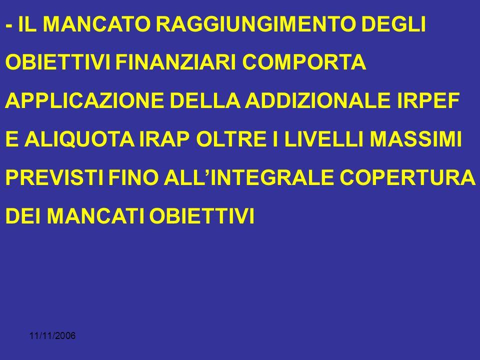 11/11/2006 - IL MANCATO RAGGIUNGIMENTO DEGLI OBIETTIVI FINANZIARI COMPORTA APPLICAZIONE DELLA ADDIZIONALE IRPEF E ALIQUOTA IRAP OLTRE I LIVELLI MASSIMI PREVISTI FINO ALLINTEGRALE COPERTURA DEI MANCATI OBIETTIVI