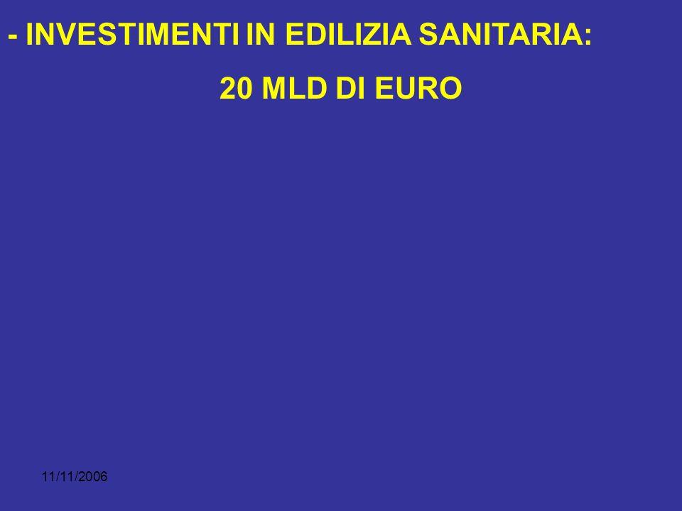 11/11/2006 - INVESTIMENTI IN EDILIZIA SANITARIA: 20 MLD DI EURO