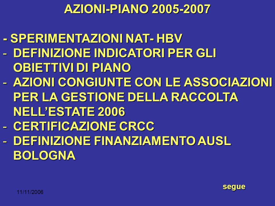 11/11/2006 AZIONI-PIANO 2005-2007 - SPERIMENTAZIONI NAT- HBV -DEFINIZIONE INDICATORI PER GLI OBIETTIVI DI PIANO -AZIONI CONGIUNTE CON LE ASSOCIAZIONI PER LA GESTIONE DELLA RACCOLTA NELLESTATE 2006 -CERTIFICAZIONE CRCC -DEFINIZIONE FINANZIAMENTO AUSL BOLOGNA segue