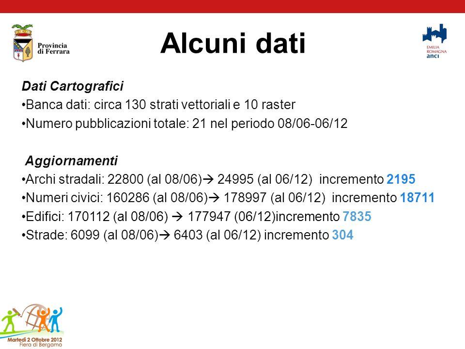 Alcuni dati Dati Cartografici Banca dati: circa 130 strati vettoriali e 10 raster Numero pubblicazioni totale: 21 nel periodo 08/06-06/12 Aggiornament