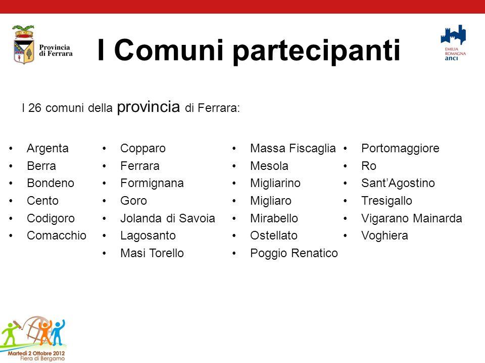 I Comuni partecipanti I 26 comuni della provincia di Ferrara: Argenta Berra Bondeno Cento Codigoro Comacchio Copparo Ferrara Formignana Goro Jolanda d