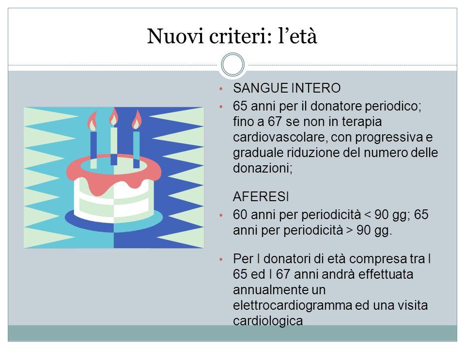 Nuovi criteri: validità degli esami Per i nuovi donatori non dovranno più trascorrere 40 giorni dalla data di effettuazione degli esami e quella della donazione; Per i donatori periodici il periodo di validità degli esami è estesa a 18 mesi