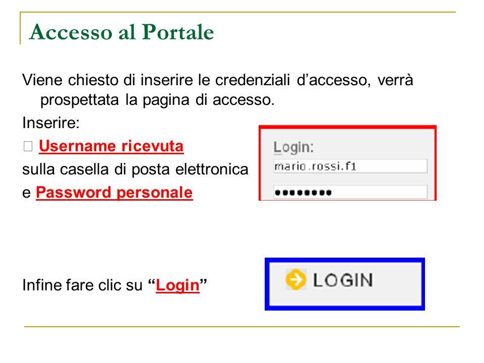 Accesso al Portale Viene chiesto di inserire le credenziali daccesso, verrà prospettata la pagina di accesso.