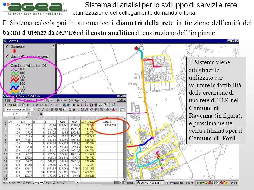 Il Sistema calcola poi in automatico i diametri della rete in funzione dellentità dei bacini dutenza da servire Il Sistema viene attualmente utilizzat