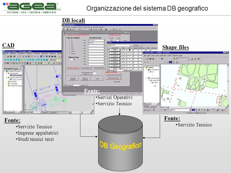 CAD Fonte: Servizio Tecnico Imprese appaltatrici Studi tecnici terzi DB locali Fonte: Servizi Operativi Servizio Tecnico Shape files Fonte: Servizio T
