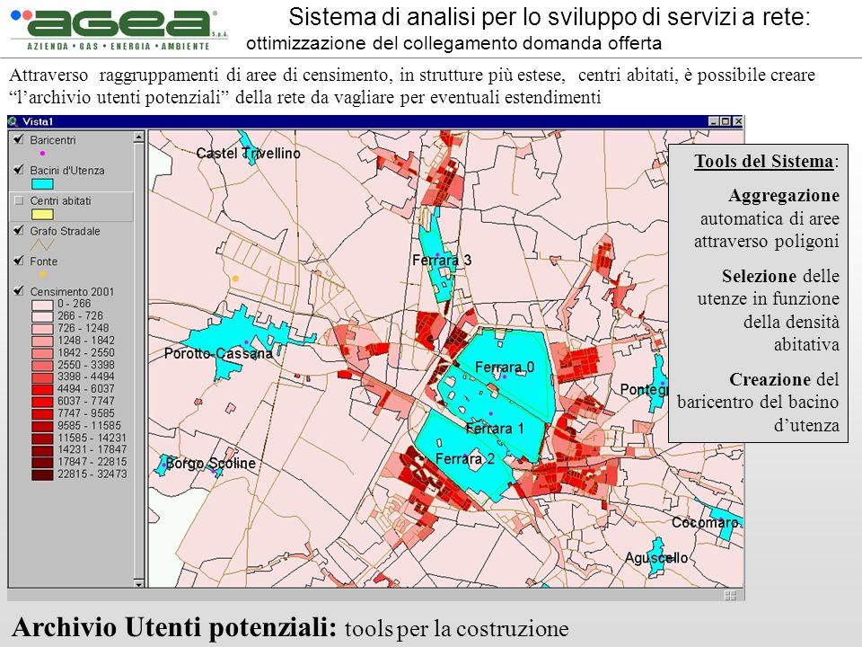Archivio Utenti potenziali: tools per la costruzione Attraverso raggruppamenti di aree di censimento, in strutture più estese, centri abitati, è possi
