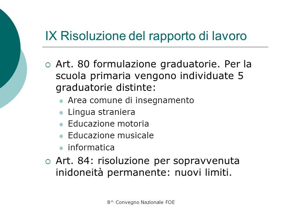 8^ Convegno Nazionale FOE IX Risoluzione del rapporto di lavoro Art.
