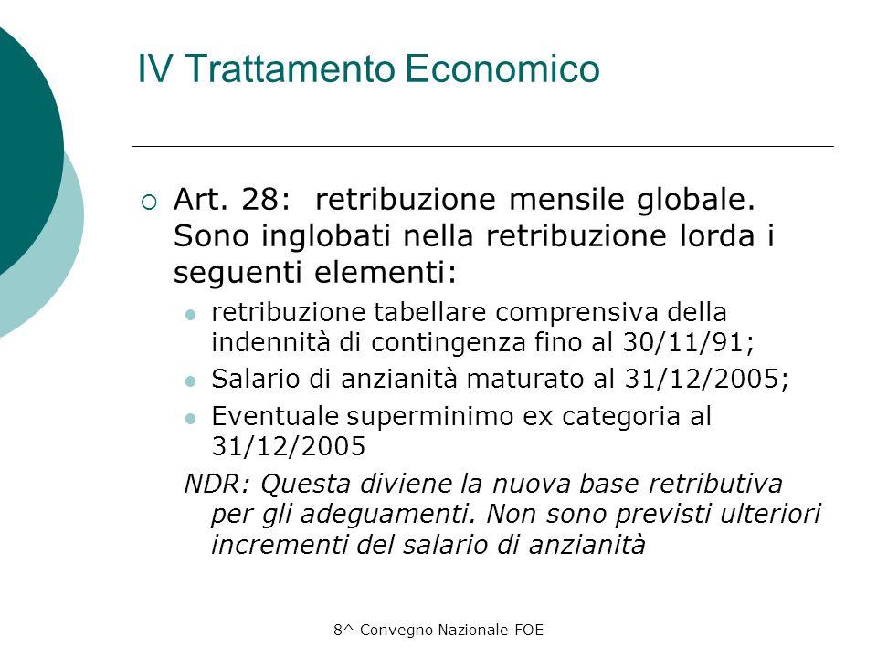 8^ Convegno Nazionale FOE IV Trattamento Economico Art.