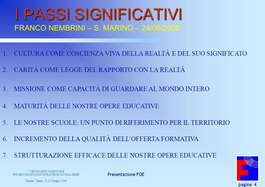 Presentazione FOE pagina 4 I PASSI SIGNIFICATIVI I PASSI SIGNIFICATIVI FRANCO NEMBRINI – S. MARINO – 24/06/2005 1.CULTURA COME COSCIENZA VIVA DELLA RE
