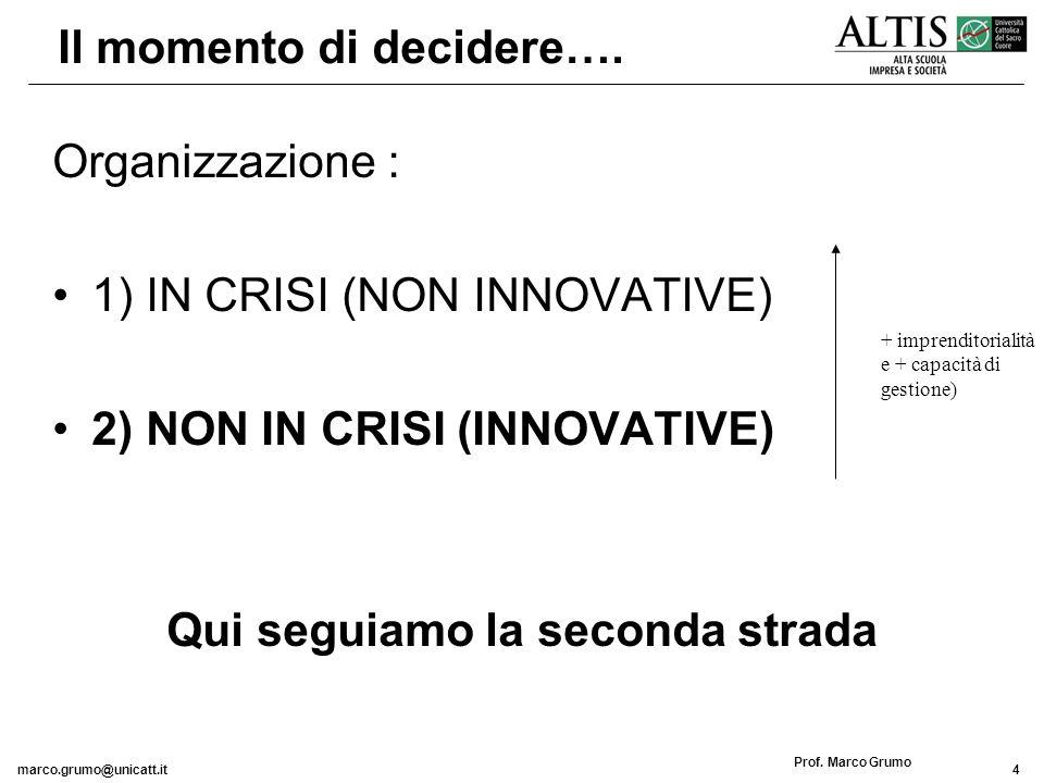 marco.grumo@unicatt.it15 Prof.