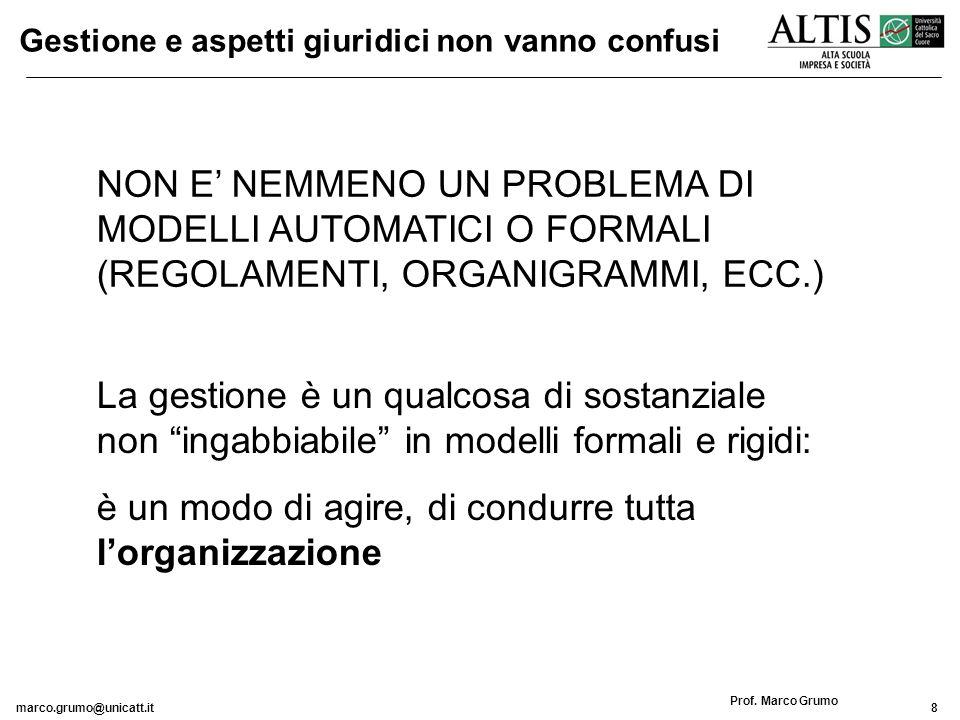 marco.grumo@unicatt.it9 Prof. Marco Grumo SON DIRETTORE rinforzare Un passaggio….