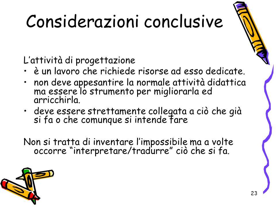 23 Considerazioni conclusive Lattività di progettazione è un lavoro che richiede risorse ad esso dedicate.