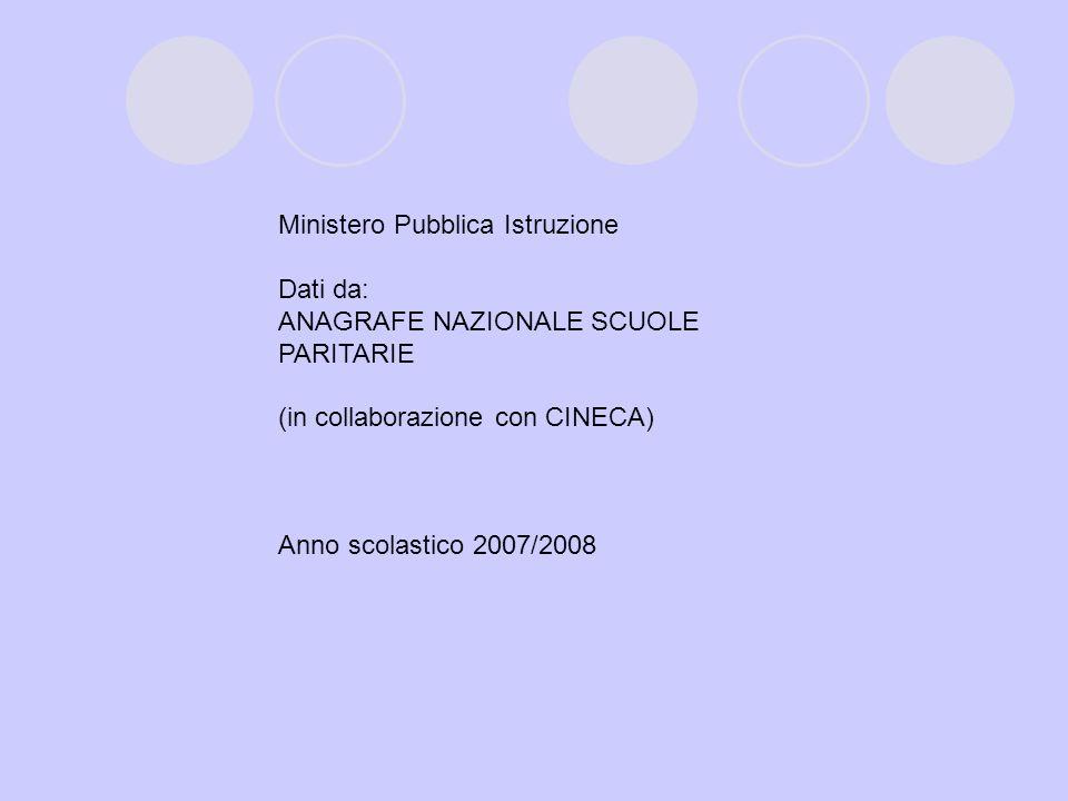 Ministero Pubblica Istruzione Dati da: ANAGRAFE NAZIONALE SCUOLE PARITARIE (in collaborazione con CINECA) Anno scolastico 2007/2008