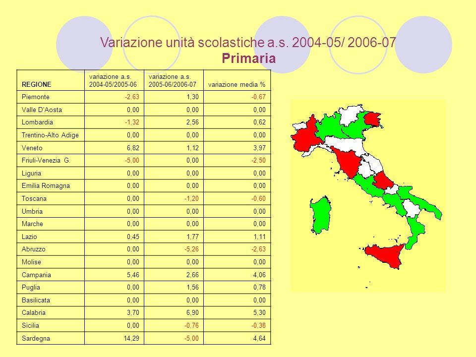 Variazione unità scolastiche a.s.2004-05/ 2006-07 Primaria REGIONE variazione a.s.