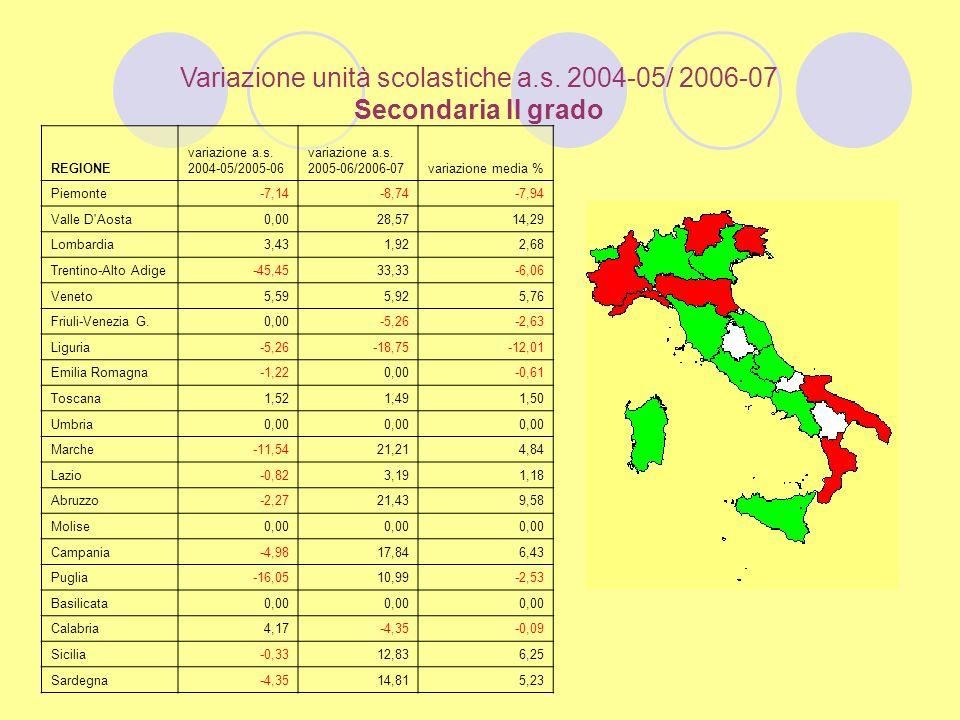 Variazione unità scolastiche a.s. 2004-05/ 2006-07 Secondaria II grado REGIONE variazione a.s.