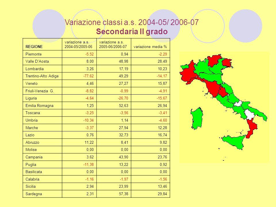 Variazione classi a.s. 2004-05/ 2006-07 Secondaria II grado REGIONE variazione a.s.