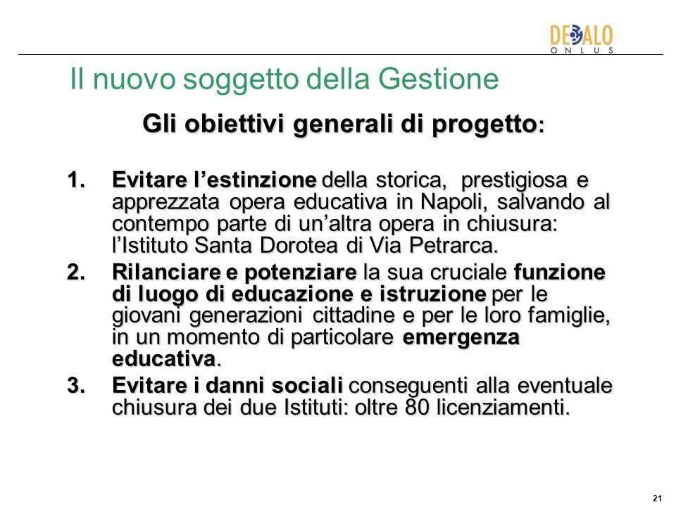 21 Il nuovo soggetto della Gestione Gli obiettivi generali di progetto : 1.Evitare lestinzione della storica, prestigiosa e apprezzata opera educativa