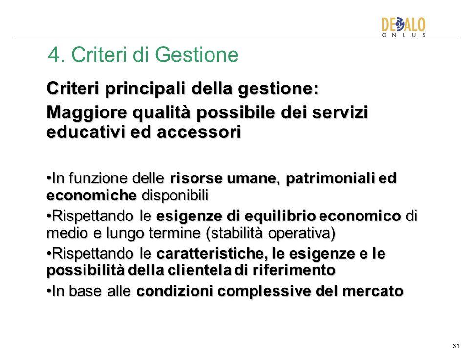 31 4. Criteri di Gestione Criteri principali della gestione: Maggiore qualità possibile dei servizi educativi ed accessori In funzione delle risorse u