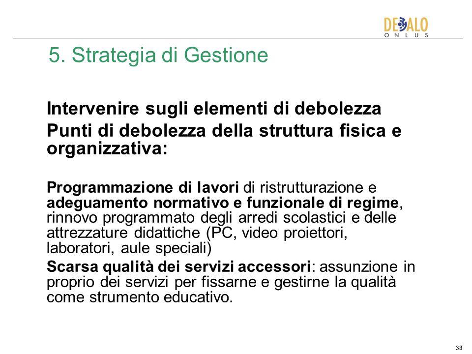 38 5. Strategia di Gestione Intervenire sugli elementi di debolezza Punti di debolezza della struttura fisica e organizzativa: Programmazione di lavor