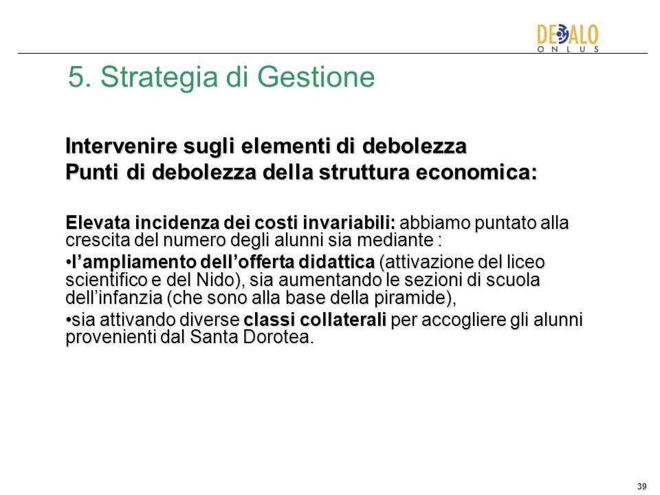 39 5. Strategia di Gestione Intervenire sugli elementi di debolezza Punti di debolezza della struttura economica: Elevata incidenza dei costi invariab