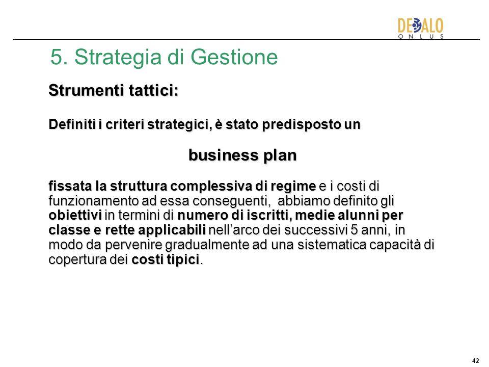42 5. Strategia di Gestione Strumenti tattici: Definiti i criteri strategici, è stato predisposto un business plan fissata la struttura complessiva di