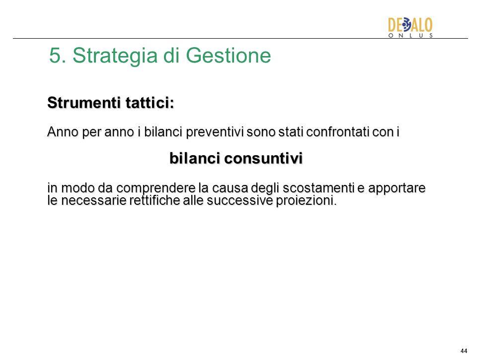 44 5. Strategia di Gestione Strumenti tattici: Anno per anno i bilanci preventivi sono stati confrontati con i bilanci consuntivi in modo da comprende