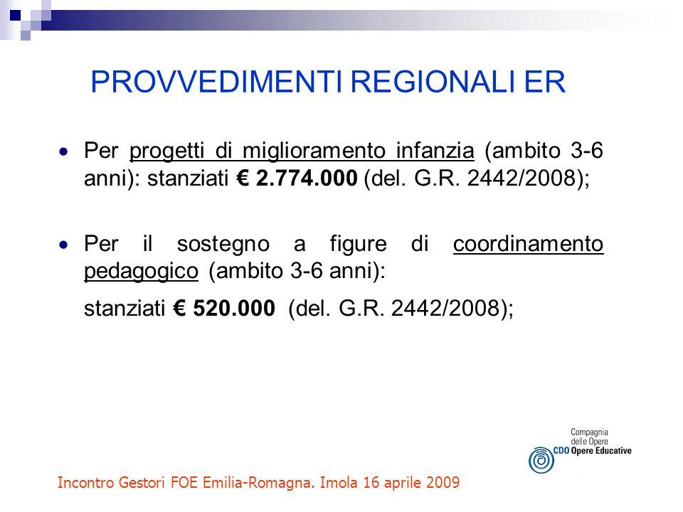 PROVVEDIMENTI REGIONALI ER Per progetti di miglioramento infanzia (ambito 3-6 anni): stanziati 2.774.000 (del. G.R. 2442/2008); Per il sostegno a figu
