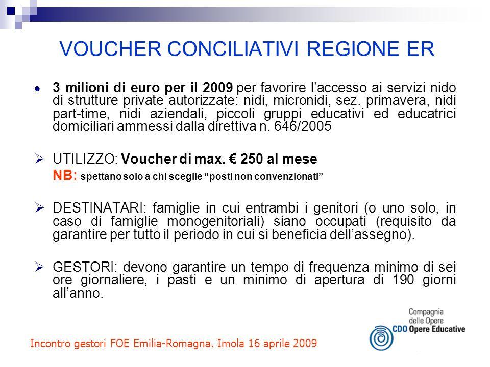 VOUCHER CONCILIATIVI REGIONE ER 3 milioni di euro per il 2009 per favorire laccesso ai servizi nido di strutture private autorizzate: nidi, micronidi,