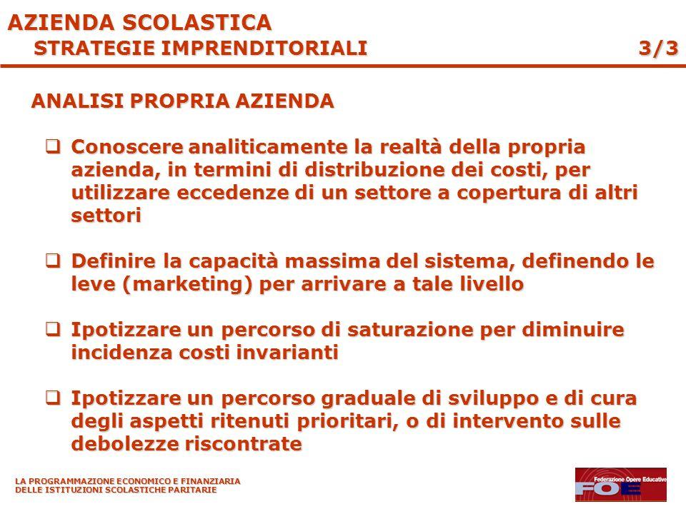 LA PROGRAMMAZIONE ECONOMICO E FINANZIARIA DELLE ISTITUZIONI SCOLASTICHE PARITARIE 3/3 AZIENDA SCOLASTICA STRATEGIE IMPRENDITORIALI ANALISI PROPRIA AZI
