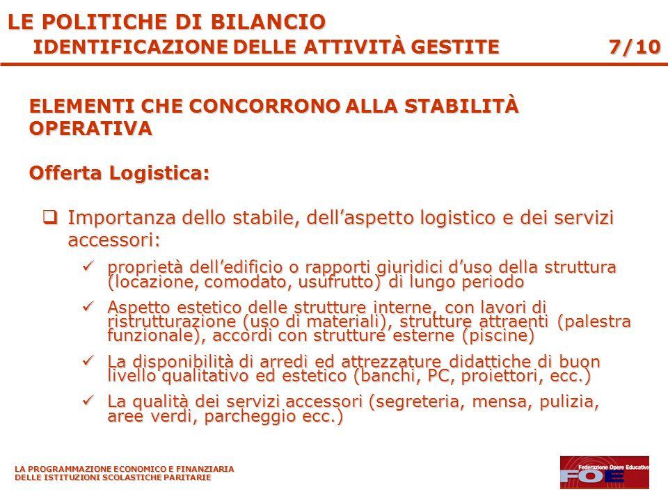 LA PROGRAMMAZIONE ECONOMICO E FINANZIARIA DELLE ISTITUZIONI SCOLASTICHE PARITARIE ELEMENTI CHE CONCORRONO ALLA STABILITÀ OPERATIVA Offerta Logistica: Importanza dello stabile, dellaspetto logistico e dei servizi accessori: Importanza dello stabile, dellaspetto logistico e dei servizi accessori: proprietà delledificio o rapporti giuridici duso della struttura (locazione, comodato, usufrutto) di lungo periodo proprietà delledificio o rapporti giuridici duso della struttura (locazione, comodato, usufrutto) di lungo periodo Aspetto estetico delle strutture interne, con lavori di ristrutturazione (uso di materiali), strutture attraenti (palestra funzionale), accordi con strutture esterne (piscine) Aspetto estetico delle strutture interne, con lavori di ristrutturazione (uso di materiali), strutture attraenti (palestra funzionale), accordi con strutture esterne (piscine) La disponibilità di arredi ed attrezzature didattiche di buon livello qualitativo ed estetico (banchi, PC, proiettori, ecc.) La disponibilità di arredi ed attrezzature didattiche di buon livello qualitativo ed estetico (banchi, PC, proiettori, ecc.) La qualità dei servizi accessori (segreteria, mensa, pulizia, aree verdi, parcheggio ecc.) La qualità dei servizi accessori (segreteria, mensa, pulizia, aree verdi, parcheggio ecc.) 7/10 LE POLITICHE DI BILANCIO IDENTIFICAZIONE DELLE ATTIVITÀ GESTITE