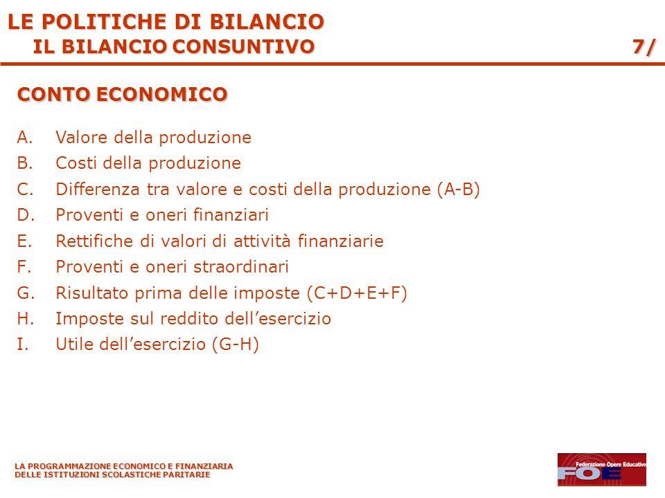 LA PROGRAMMAZIONE ECONOMICO E FINANZIARIA DELLE ISTITUZIONI SCOLASTICHE PARITARIE 7/ CONTO ECONOMICO A.Valore della produzione B.Costi della produzione C.Differenza tra valore e costi della produzione (A-B) D.Proventi e oneri finanziari E.Rettifiche di valori di attività finanziarie F.Proventi e oneri straordinari G.Risultato prima delle imposte (C+D+E+F) H.Imposte sul reddito dellesercizio I.Utile dellesercizio (G-H) LE POLITICHE DI BILANCIO IL BILANCIO CONSUNTIVO