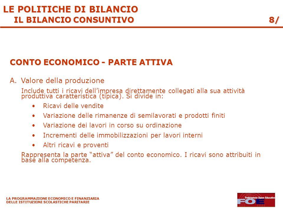 LA PROGRAMMAZIONE ECONOMICO E FINANZIARIA DELLE ISTITUZIONI SCOLASTICHE PARITARIE 8/ CONTO ECONOMICO - PARTE ATTIVA A.Valore della produzione Include
