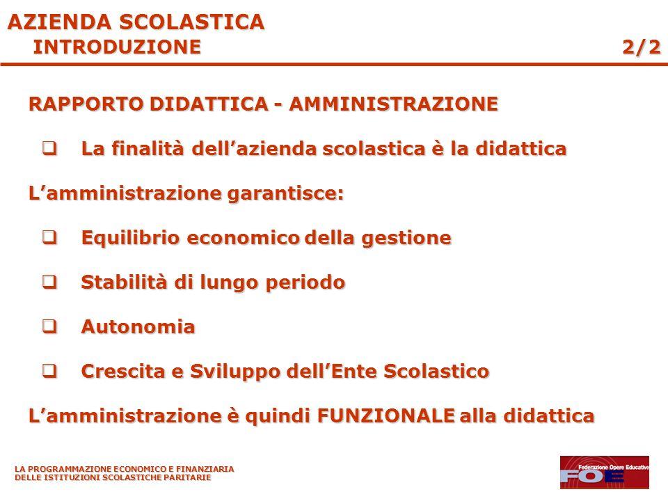 LA PROGRAMMAZIONE ECONOMICO E FINANZIARIA DELLE ISTITUZIONI SCOLASTICHE PARITARIE RAPPORTO DIDATTICA - AMMINISTRAZIONE La finalità dellazienda scolastica è la didattica La finalità dellazienda scolastica è la didattica Lamministrazione garantisce: Equilibrio economico della gestione Equilibrio economico della gestione Stabilità di lungo periodo Stabilità di lungo periodo Autonomia Autonomia Crescita e Sviluppo dellEnte Scolastico Crescita e Sviluppo dellEnte Scolastico Lamministrazione è quindi FUNZIONALE alla didattica 2/2 AZIENDA SCOLASTICA INTRODUZIONE