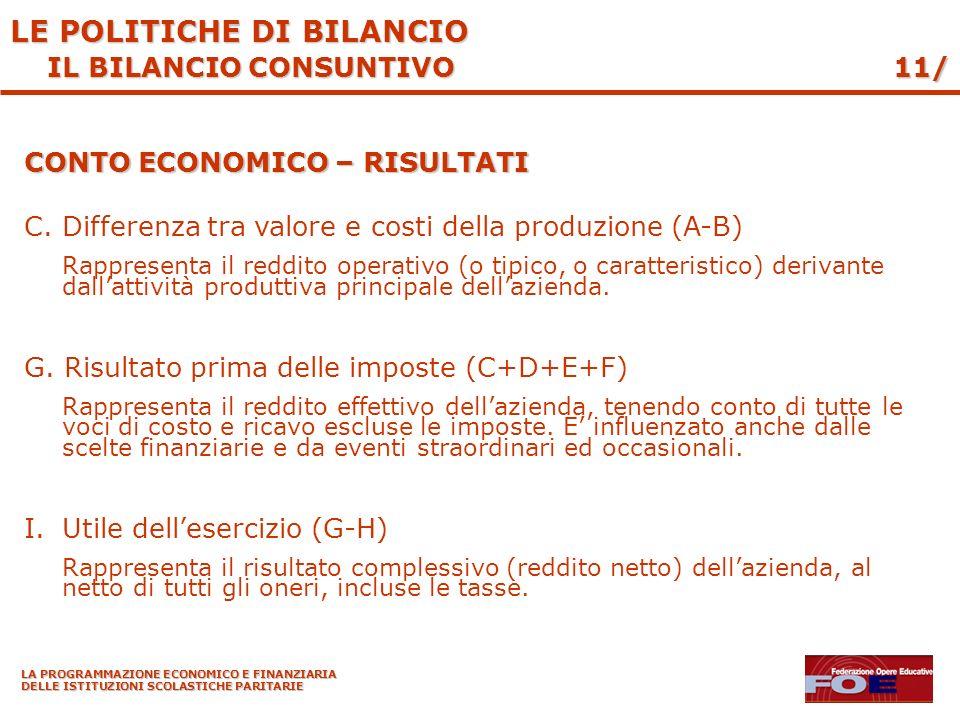 LA PROGRAMMAZIONE ECONOMICO E FINANZIARIA DELLE ISTITUZIONI SCOLASTICHE PARITARIE 11/ CONTO ECONOMICO – RISULTATI C. Differenza tra valore e costi del