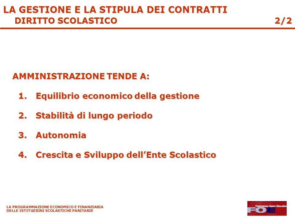LA PROGRAMMAZIONE ECONOMICO E FINANZIARIA DELLE ISTITUZIONI SCOLASTICHE PARITARIE AMMINISTRAZIONE TENDE A: 1.Equilibrio economico della gestione 2.Stabilità di lungo periodo 3.Autonomia 4.Crescita e Sviluppo dellEnte Scolastico 2/2 LA GESTIONE E LA STIPULA DEI CONTRATTI DIRITTO SCOLASTICO