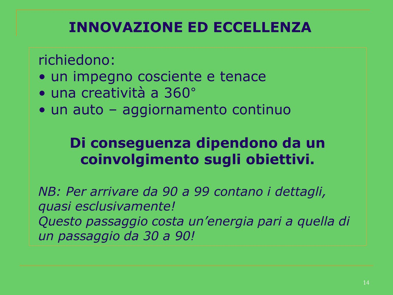 14 INNOVAZIONE ED ECCELLENZA richiedono: un impegno cosciente e tenace una creatività a 360° un auto – aggiornamento continuo Di conseguenza dipendono da un coinvolgimento sugli obiettivi.