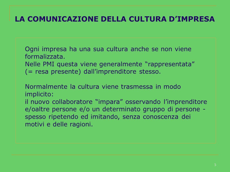 5 LA COMUNICAZIONE DELLA CULTURA DIMPRESA Ogni impresa ha una sua cultura anche se non viene formalizzata.