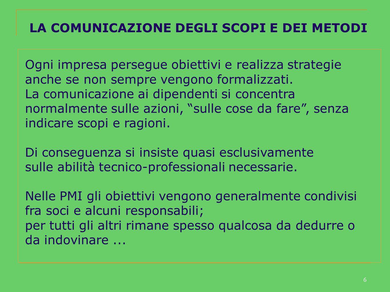 6 LA COMUNICAZIONE DEGLI SCOPI E DEI METODI Ogni impresa persegue obiettivi e realizza strategie anche se non sempre vengono formalizzati.