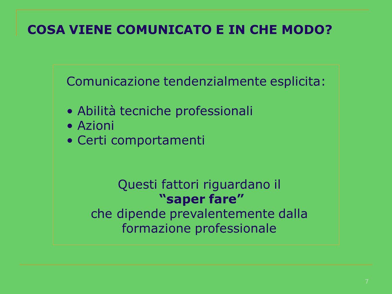 7 COSA VIENE COMUNICATO E IN CHE MODO.