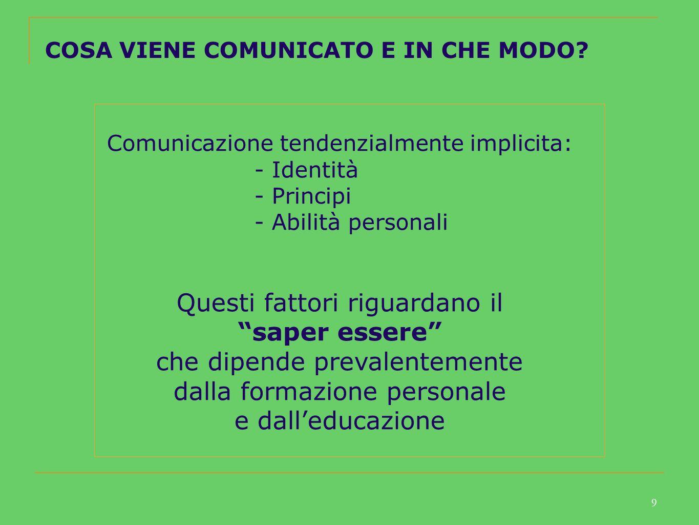 9 COSA VIENE COMUNICATO E IN CHE MODO.