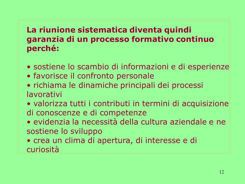 12 La riunione sistematica diventa quindi garanzia di un processo formativo continuo perché: sostiene lo scambio di informazioni e di esperienze favor