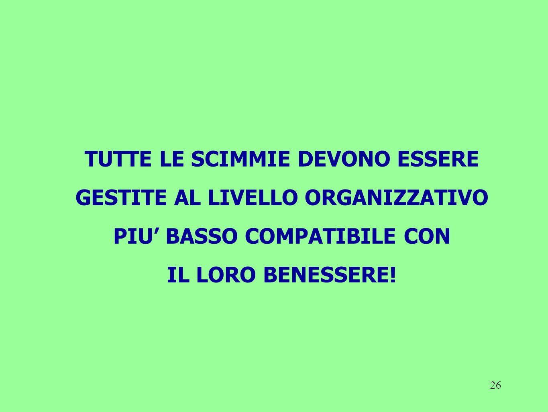 26 TUTTE LE SCIMMIE DEVONO ESSERE GESTITE AL LIVELLO ORGANIZZATIVO PIU BASSO COMPATIBILE CON IL LORO BENESSERE!